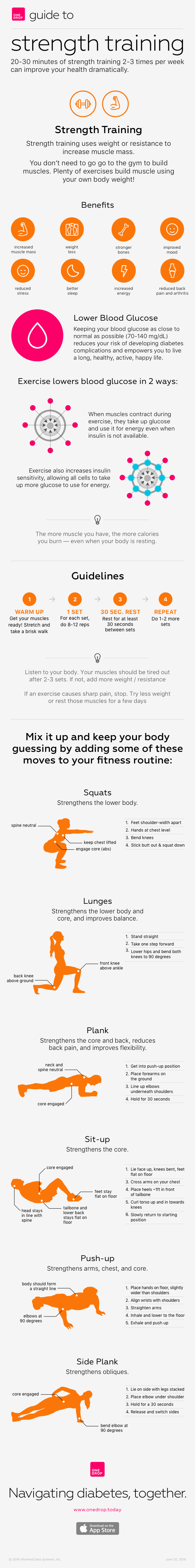 strength-training infographic diabetes management