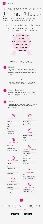 50-ways-to-treat-yourself