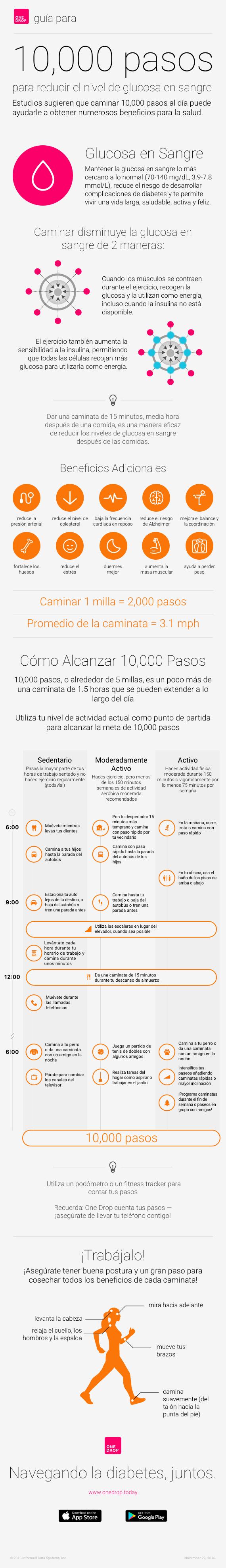 10,000-pasos